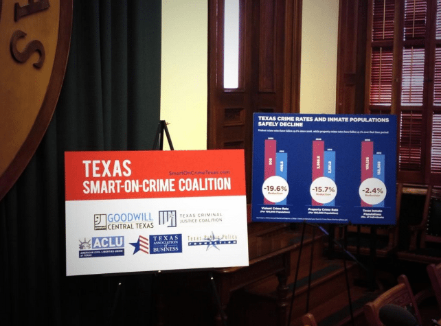 Placards at the launch of the Texas Smart-on-Crime Coalition